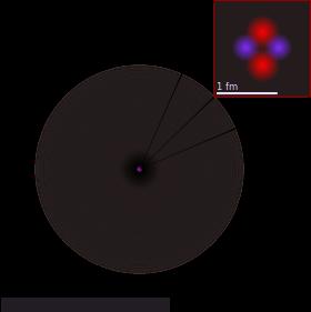 تمثيل لشكل ذرة الهيليوم-4. النواة تحتوي على بروتونين باللون الأحمر ونيوترونين بالأزرق. ويحيطها غلاف مكون من 2 إلكترون يشغلان الغلاف 2s (سحابة رمادية اللون).