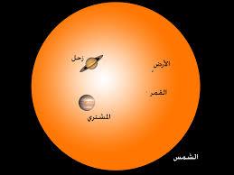 مقارنة حجم الكواكب مع الشمس
