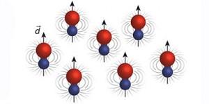 Les molécules de sodium potassium ont le plus grand déséquilibre de charges électroniques jamais observé dans une molécule ultra froide. © Jee Woo Park and Sebastian Will.