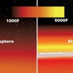 le télescope Hubble découvre la stratosphère dans l'atmosphère de WASP-33b