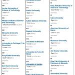 ترتيب الجامعات العربية : الستون من ضمن التسعون المصنفة