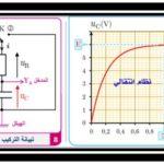 Dipôle RC : partie 2 – الجزء 2 – الشرح الاكثر تفصيلا في اليوتيوب   : RC ثنائي القطب