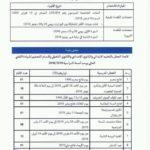 لائحة العطل والمقرر الوزاري  في شأن تنظيم السنة الدراسية 2018-2019