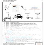 Chapitre 2 : Exemples d'actions mécaniques, Activités : TC BIOF