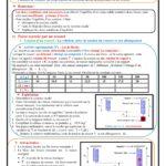 Chapitre 5 , équilibre d'un solide soumis à deux  forces , Cours , Activités , Exercices d'application  , TCS BIOF