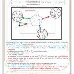 Chapitre 6 : équilibre d'un solide soumis à trois forces non parallèles , Cours , Activités , Exercices d'application , TCS BIOF