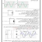 Chapitre 11 : Les oscillations forcées dans un circuit RLC série , Activités , 2 BAC