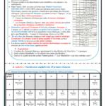 Chapitre 6 : Classification périodique des éléments chimiques , Activités , Exercices d'application , TCS BIOF