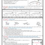 Série 8 : Courant électrique continu  , TCS BIOF
