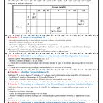 Série d'exercices 6 : Classification périodique des éléments chimiques , TCS BIOF , Pr JENKAL RACHID
