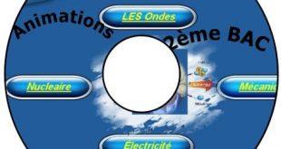 Animations de physique et chimie pour 2BAC