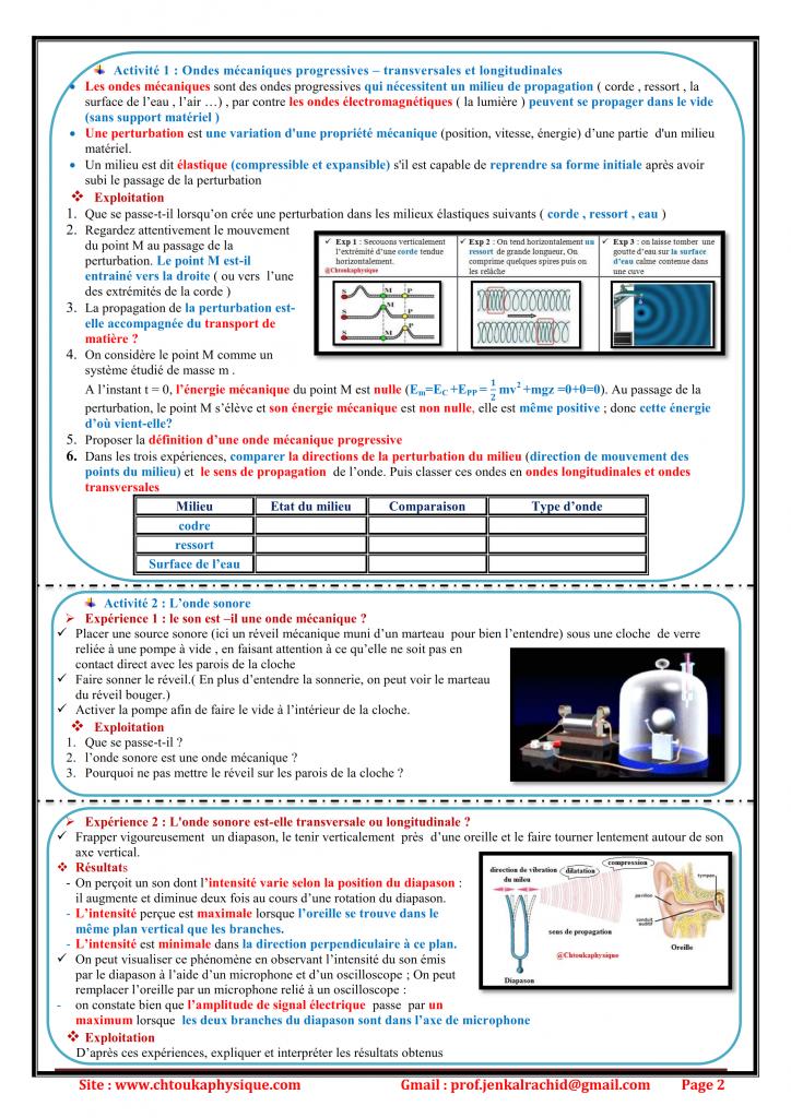 Chapitre 1, Ondes mécaniques progressives ,  Activités , Exercices d'application  , 2BAC BIOF  Réalisé par Prof JENKAL RACHID