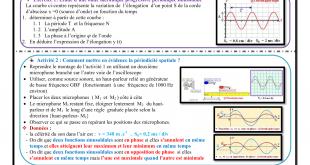 Chapitre 2, Ondes mécaniques progressives périodiques , Activités , Exercices d'application , 2BAC BIOF , Pr JENKAL RACHID _002