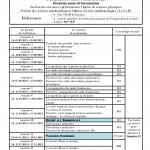 Planification annuelle du programme de matière Physique et Chimie ( Word ) : 2BAC BIOF : SM et PC