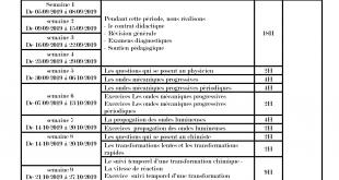 http://www.mediafire.com/file/kz0ju0uumanwk08/Planification_annuelle_de_programme_de_mati%25C3%25A8re_physique_chimie_2_BAC_%252C_SM_et_PC_%252C__www.chtoukaphysique.com.docx/file