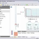 Télécharger logiciel Crocodile Chemistry 605 gratuitement