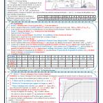Chapitre 2 : Suivi temporel d'une transformation chimique -Vitesse de réaction , Activités et Exercices d'application , 2BAC BIOF , Pr JENKAL  RACHID