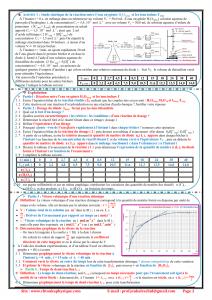 Chapitre 2 : Chapitre 2 : Suivi temporel d'une transformation chimique -Vitesse de réaction , Activités et Exercices d'application , 2BAC BIOF , Pr JENKAL RACHID,