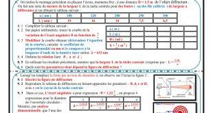 Chapitre 3 : Propagation d'une onde lumineuse : Activités , Exercices d'application , 2BAC BIOF , Pr JENKAL RACHID