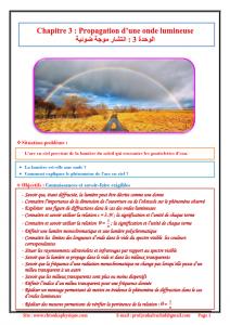 ♣ Chapitre 3 : Propagation d'une onde lumineuse : Cours , Activités , Exercices d'application , 2BAC BIOF , Pr JENKAL RACHID