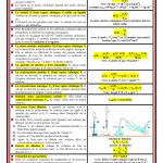 Rappel : les formules de chimie : 1BAC et 2 BAC