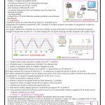 Série d'exercices N° 2 : Ondes mécaniques progressives périodiques , 2BAC BIOF : SM , SP et SVT , Pr JENKAL RACHID