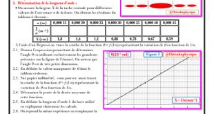 ♣ Série d'exercices N° 3 : Propagation d'une onde lumineuse : 2BAC BIOF , SM , PC et SVT , Pr JENKAL RACHID,