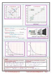 ♣ Chapitre 4 : Décroissance radioactive ; Activités et Exercices d'application , 2BAC BIOF , Pr JENKAL RACHID,