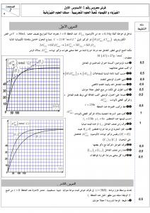 فرض محروس رقم 1 الدورة 1 لمادة العلوم الفيزيائية مع التصحيح الكامل 2019 /2020