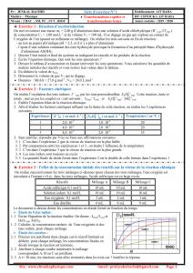 Série d'exercices N°1 : Transformations rapides et transformations lentes , 2BAC BIOF , SM , PC et SVT ,Pr JENKAL RACHID