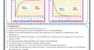 Chapitre 5 : Dipôle RC ,Activités , Exercices d'application , 2BAC BIOF , Pr JENKAL RACHID