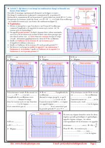 Chapitre 8 : Oscillations libres dans un circuit RLC série : Activités , Exercices d'application , 2BAC BIOF , Pr JENKAL RACHID,