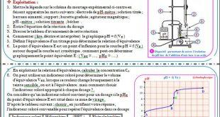 Chapitre 5 : Transformations associées à des réactions acido-basiques dans une solution : Activités , Exercices d'application , 2BAC BIOF , Pr JENKAL RACHID