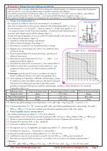 Série d'exercices N° 5 : Réactions acido-basiques + Dosages : 2BAC BIOF , SM , SP et SVT , Pr JENKAL RACHID
