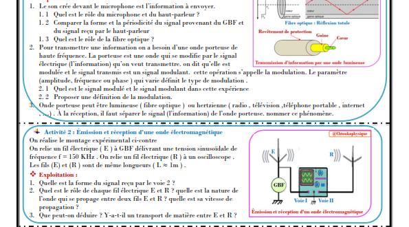 Chapitre 10 : Ondes électromagnétiques : Activités , Exercices d'application , 2BAC BIOF , Pr JENKAL RACHID