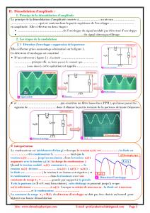 ♣ Chapitre 11 : Modulation et Démodulation d'Amplitude : Cours , Activités , Exercices d'application : 2BAC BIOF , Pr JENKAL RACHID,