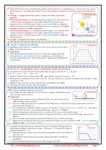 ♠Chapitre 12 : Les lois de Newton : Activités , Exercices d'application , 2BAC BIOF , Pr JENKAL RACHID