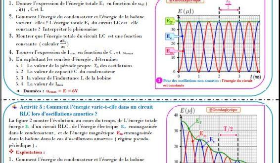 Chapitre 8 : Oscillations libres dans un circuit RLC série : Cours , Activités , Exercices d'application , 2BAC BIOF , Pr JENKAL RACHID