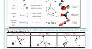 ♣ Chapitre 5 : Géométrie de quelques molécules , Activités , Exercices , TCS BIOF , Pr JENKAL RACHID