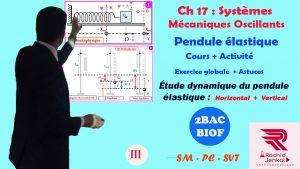 étude dynamique du pendule élastique , horizontal et vertical , Pr JENKAL RACHID