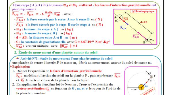 ♣ Chapitre 15 : Mouvements des planètes et des satellites artificiels : Activités , Exercices d'application , 2BAC BIOF , Pr JENKAL RACHID