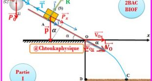 ♣ Chapitre 16 : Exercice globale 1 : Mouvement de rotation d'un solide autour d'un axe fixe , mouvement d'un solide sur un plan incliné et mouvement d'un projectile dans un champ de pesanteur uniforme, 2BAC BIOF , SM et PC , Pr JENKAL RACHI