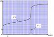 الامتحان التجريبي في مادة الفيزياء والكمياء ، دورة 2020