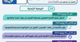 البرمجة الزمنية لمختلف العلميات المتعلقة بالتدبير الرقمي لمسطرة التوجيه المدرسي والمهني بالتعليم الثانوي التاهيلي برسم الموسم الدراسي 2020 ، 2021