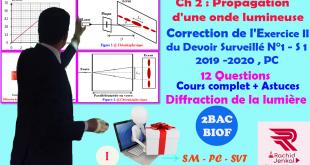 2BAC BIOF - Correction de l'exercice 2 du Devoir Surveillé N°1 S1, 19 -20, Diffraction de la lumière