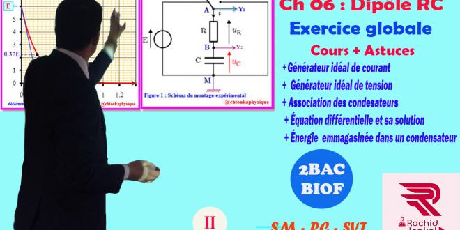 ♣Chapitre 06 : 2BAC BIOF : Électricité , Dipôle RC : Exercice globale avec correction + Cours + Astuces , Pr JENKAL RACHID ,