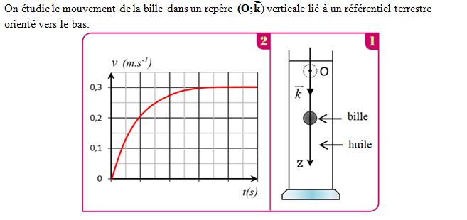 امتحان تجريبي في مادة الفيزياء والكيمياء ،وورد ، نموذج 3 ، مسلك علوم فيزيائية ،خيار فرنسية
