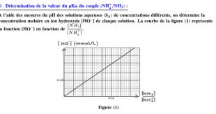 Examen blanc 2020 2BAC PC -SM - BIOF ( 2 )