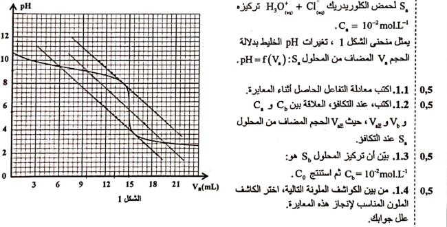 الامتحان الوطني لمادة الفيزياء والكيمياء، شعبة العلوم الفيزيائية ،الدورة العادية 2020