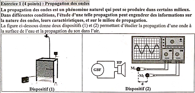 ♣ Examen national , Physique-Chimie , SVT BIOF , Sujet - Session Normale 2020